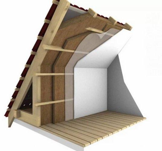 Утепление крыши частного дома или коттеджа